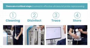 Germitec Ultrasound Probe Disinfection Process